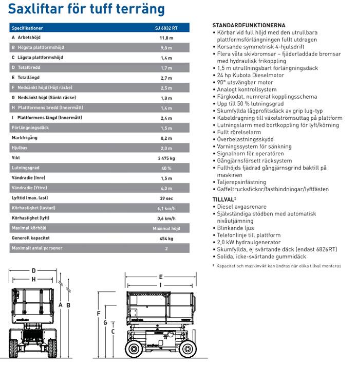 liftutleie-saxlift-1